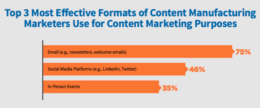 MFG_Effective_Format_for_Content_Marketing_2018