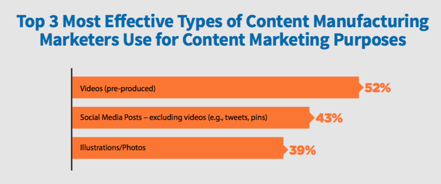 MFG_Effective_Types_of_Content_Marketing_2018